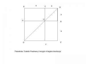 Euklidas IIteiginys4