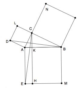 euclidpythagoras