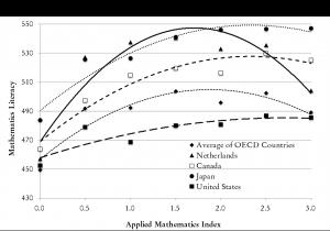 Schmidt-Graph-1